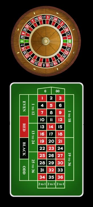 Американская Игра Рулетка в Casino Grand